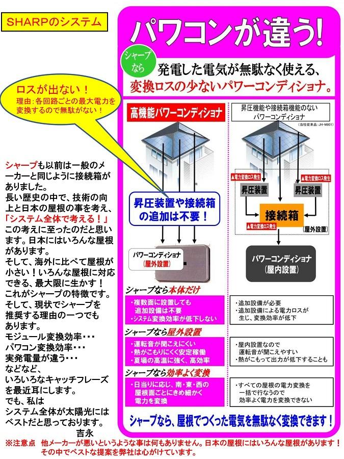 シャープのシステム