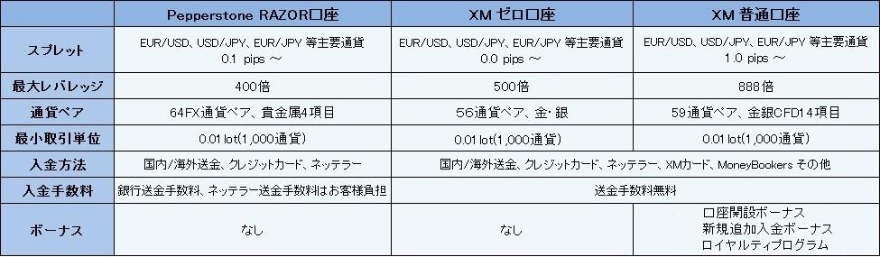 xmzero321512.jpg