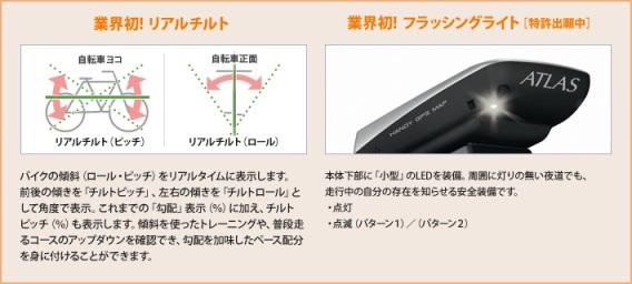 フラッシングライト_プ_img.jp