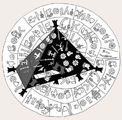 ピラミッド& ワトソン図