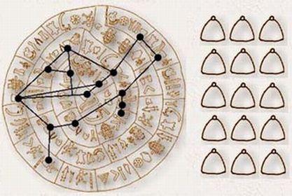 アルゴ星座 ワトソン図 1