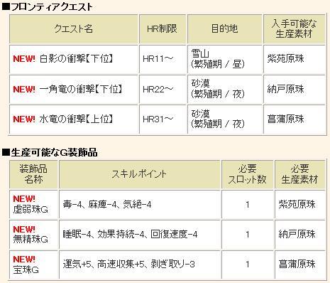 2012-05-16配信G珠クエ