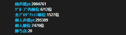 130416 フェス結果