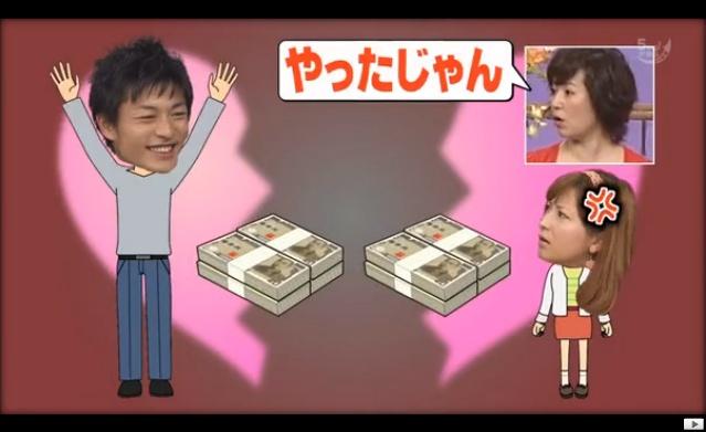 中村昌也と矢口真里が離婚した際の画像3