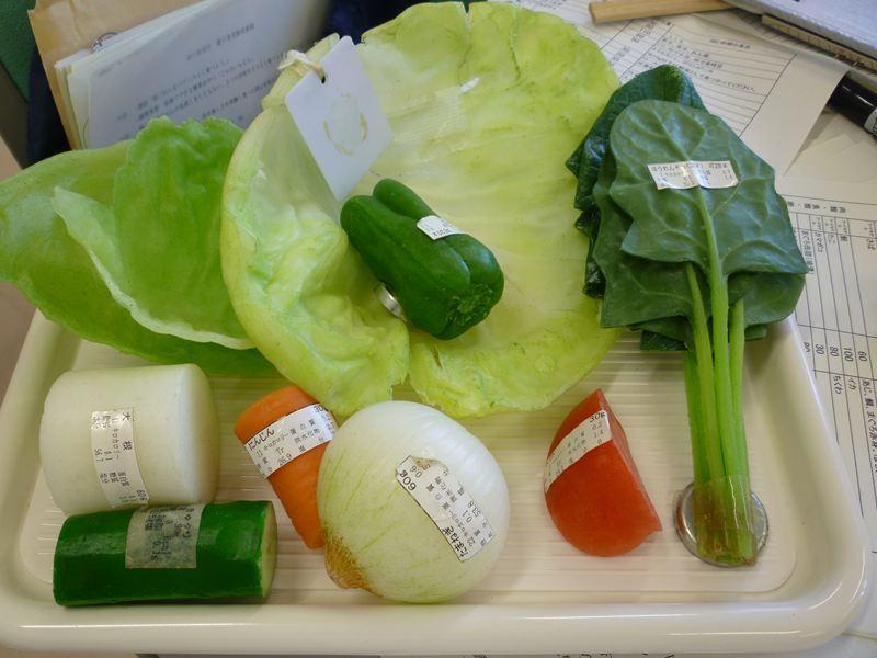 1日に摂る野菜の必用量