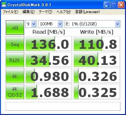 Advanced Format採用HDDのアライメント調整前のベンチマーク