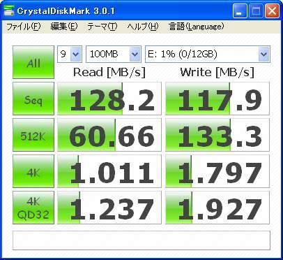 Advanced Format採用HDDのアライメント調整後のベンチマーク