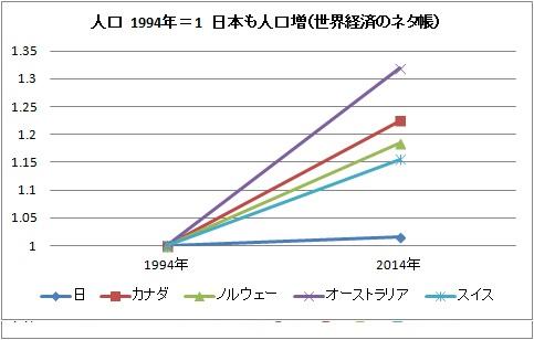 人口 .jpg