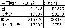中国 輸出.jpg