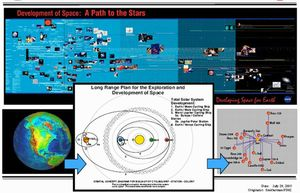 NASA宇宙開発カレンダー