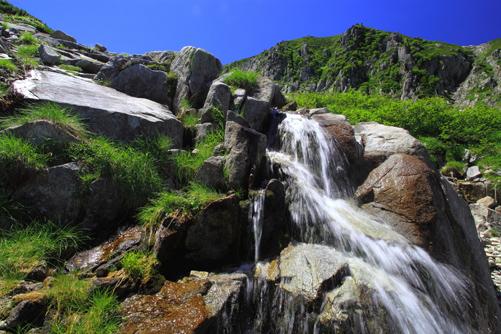 黒川源流と中岳