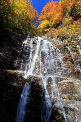 正面から滝を捉え画面を3分割