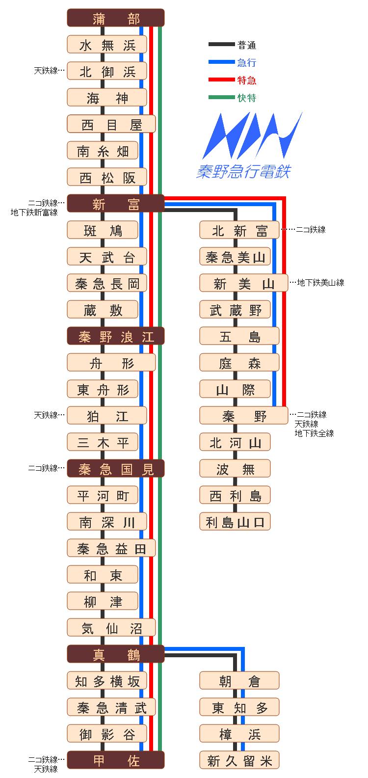 秦急路線図1997