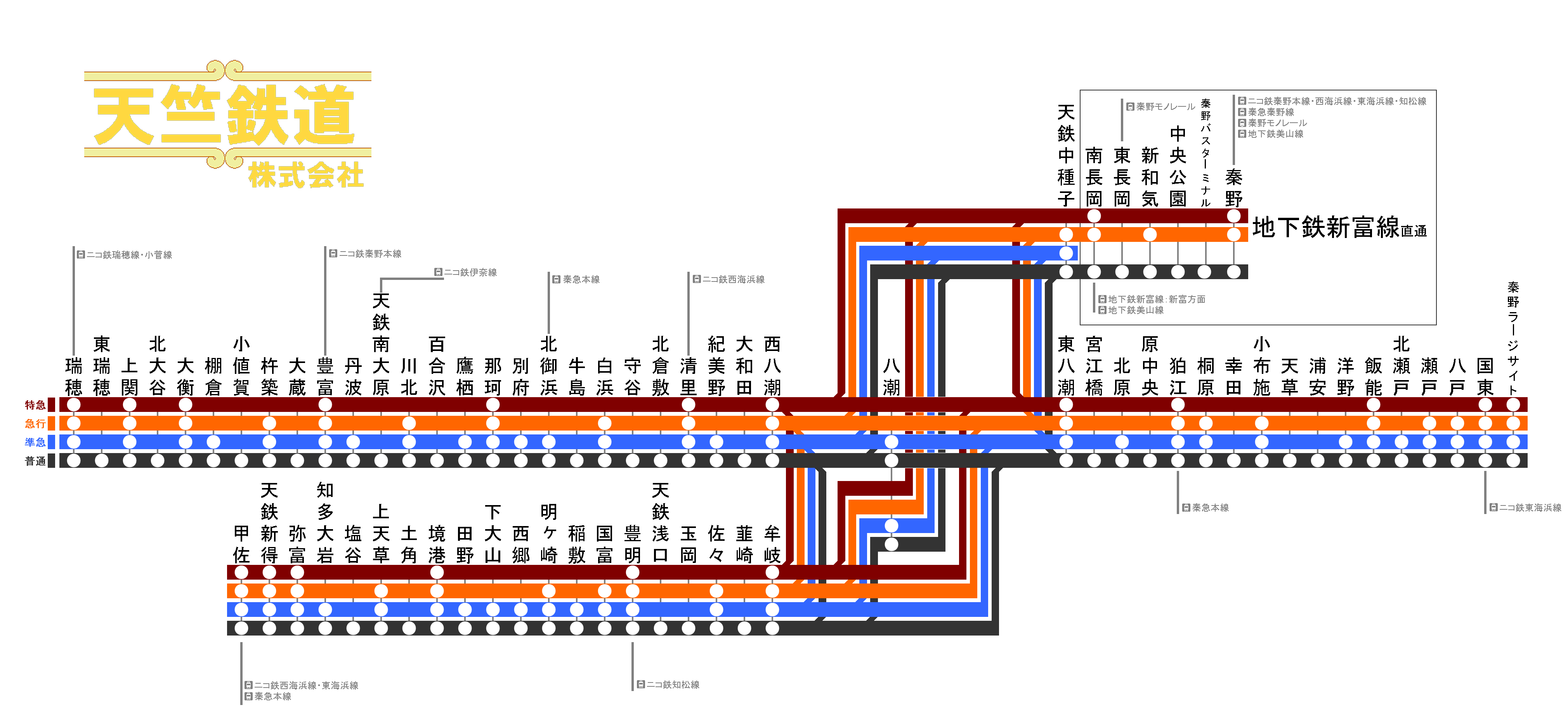 天鉄1997年版路線図