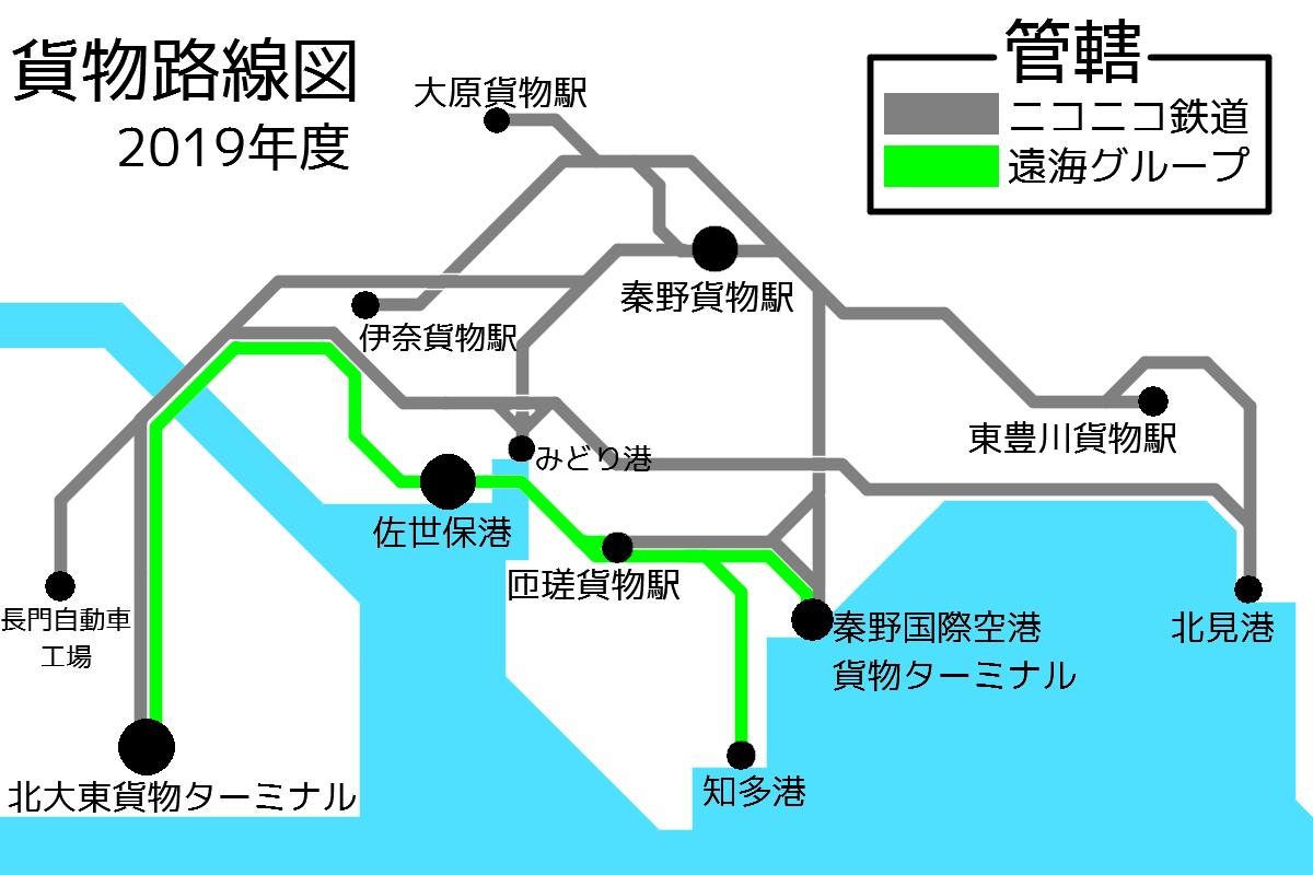 貨物路線図2019