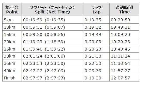 tokyo13rap.jpg