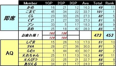 fc2blog_201208080036153ec.jpg