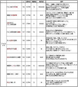 ドゴン族TBS