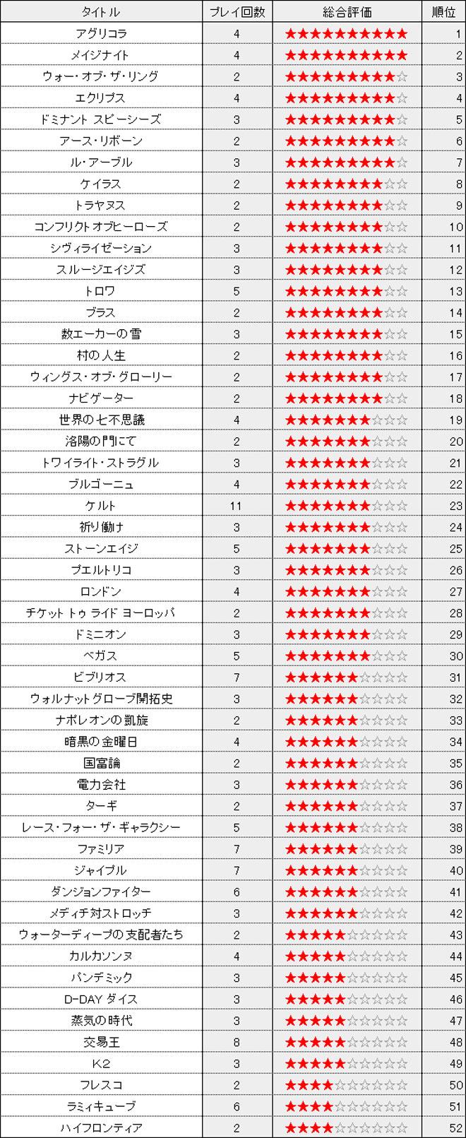 ranking121201.jpg