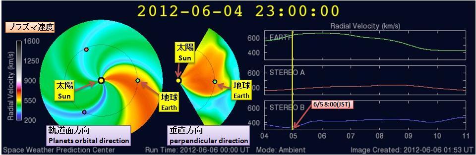 磁気嵐解析502
