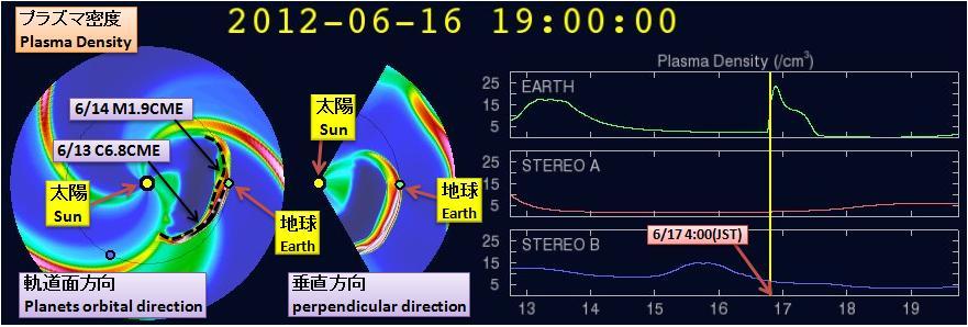 磁気嵐解析512