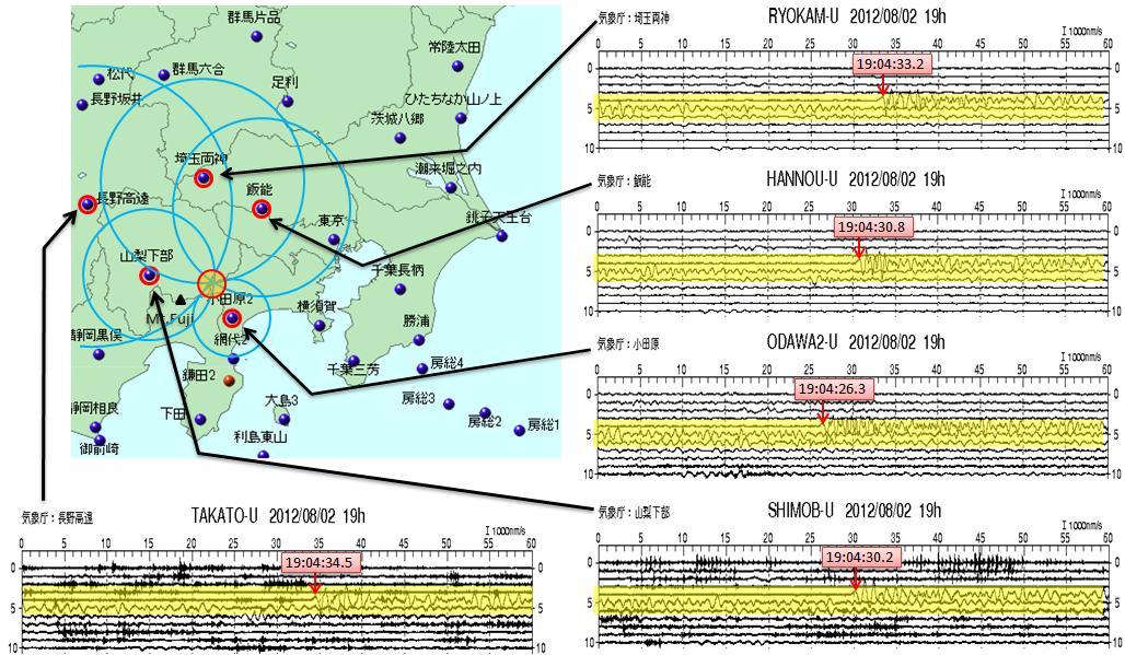 震度の予測227