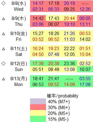 磁気嵐解析656