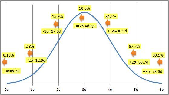 震度の予測237