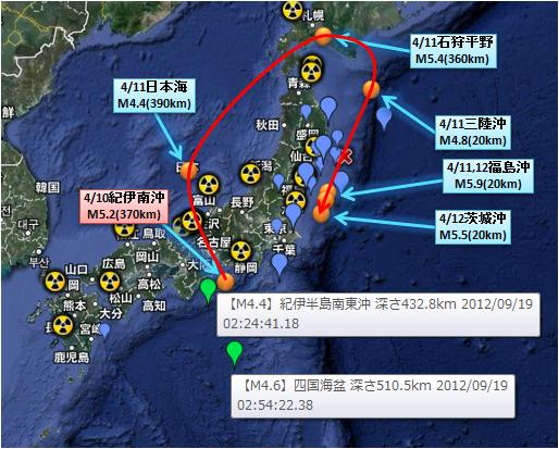 震度の予測262