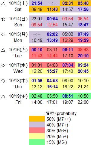 磁気嵐解析785
