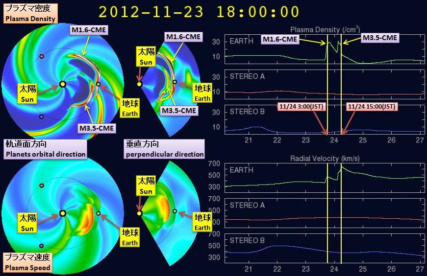磁気嵐解析859
