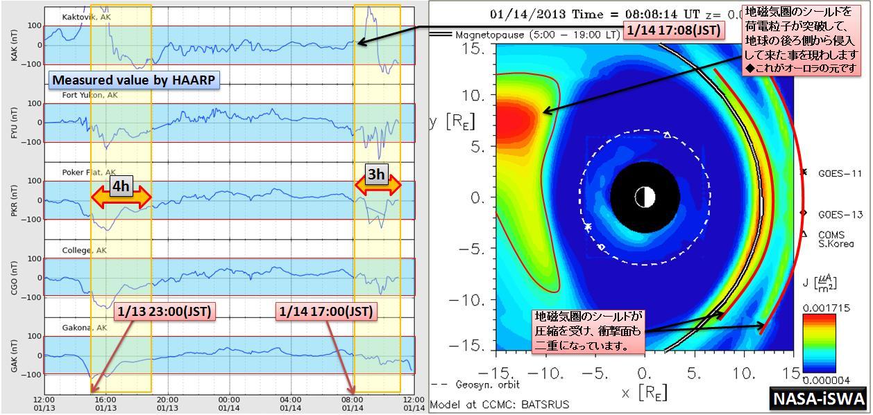 磁気嵐解析930