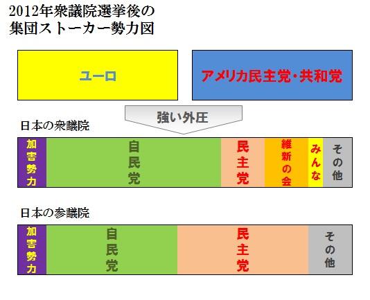 20121220_衆議院選挙後