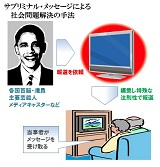 20121227_サブリミナル・メッセージ