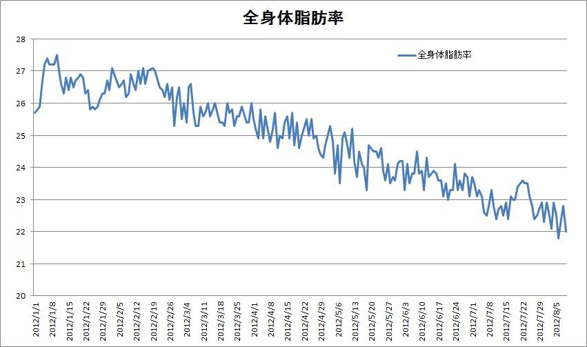 graph_taishibo2.jpg