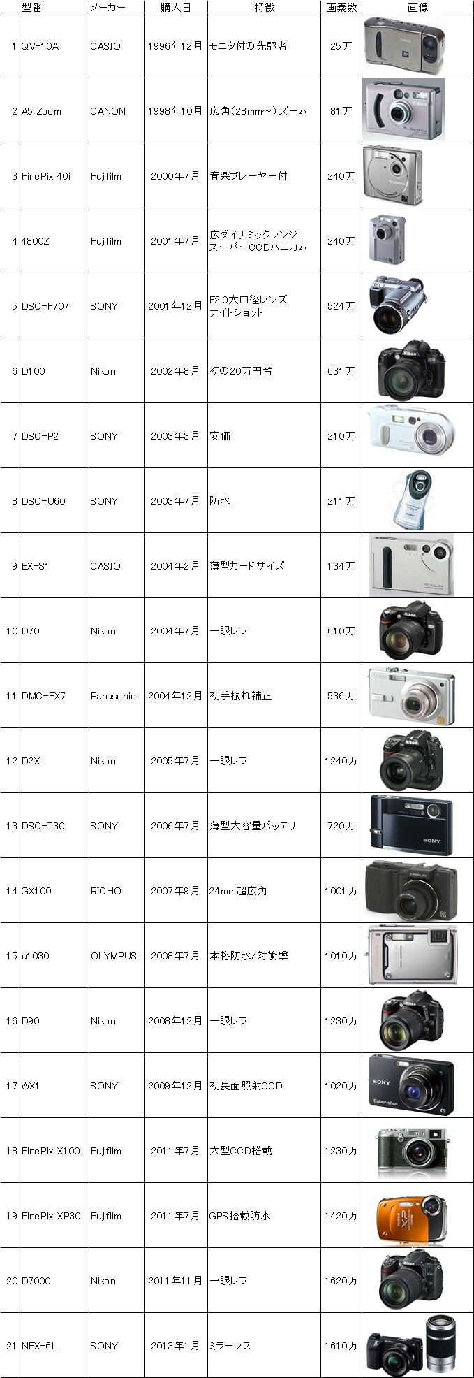 history201301.jpg