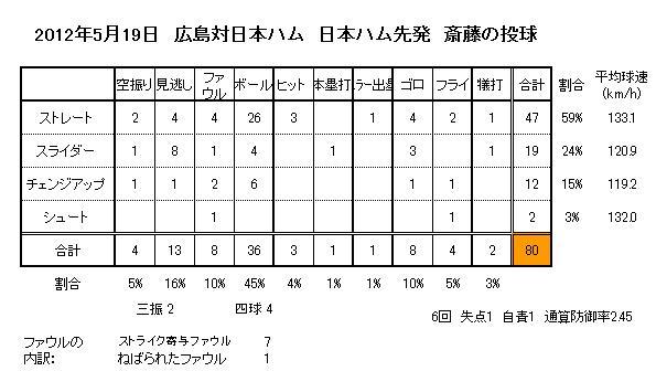 20120519uraP.jpg