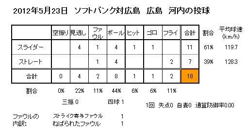 20120523uraP-2kawauchi.jpg