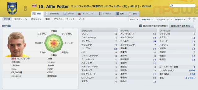 12oxu12alfiepotter_s.jpg