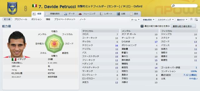 12oxu12davidepetrucci_s.jpg