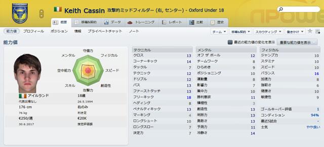 12oxu12keithcassin_s.jpg