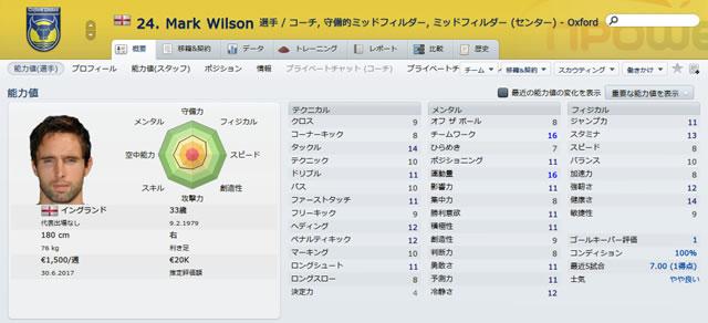 12oxu12markwilson_s.jpg