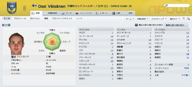 12oxu12ossivaisanen_s.jpg