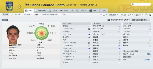 12oxu13carloseduardoprieto_s.jpg