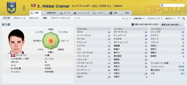 12oxu13mikkelcramer_s.jpg