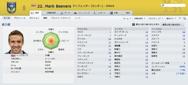 12oxu14markbeevers_s.jpg