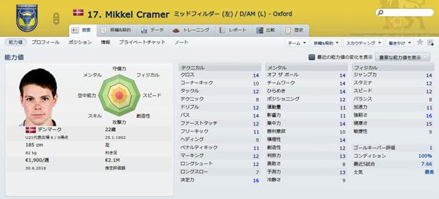 12oxu14mikkelcramer_s.jpg