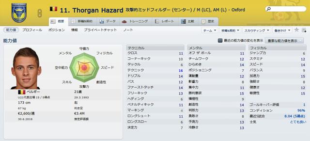 12oxu14thorganhazard_s.jpg