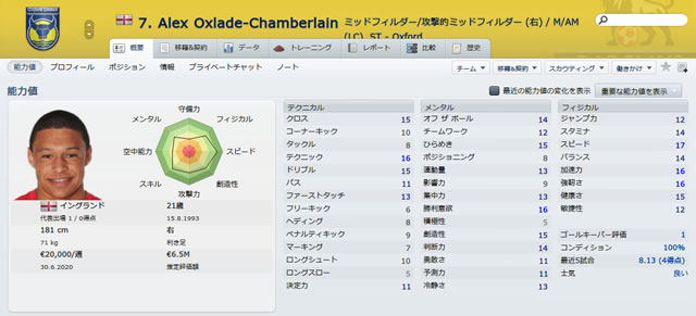 12oxu15alexoxlade-chamberlain_s.jpg