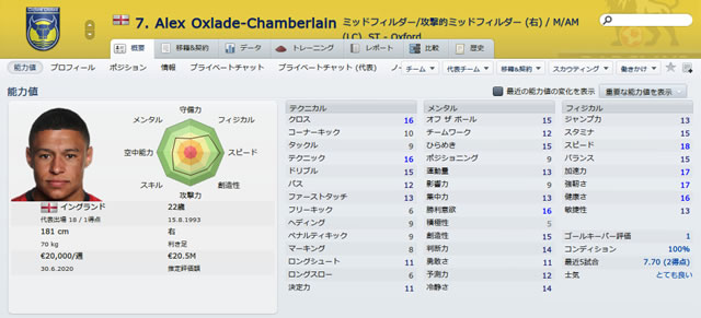 12oxu16alexoxlade-chamberlain_s.jpg